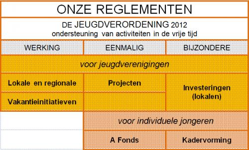 3.3.1 reglementaire rust & regelgeving